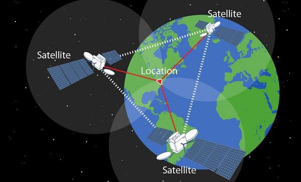 comment fonctionne un GPS